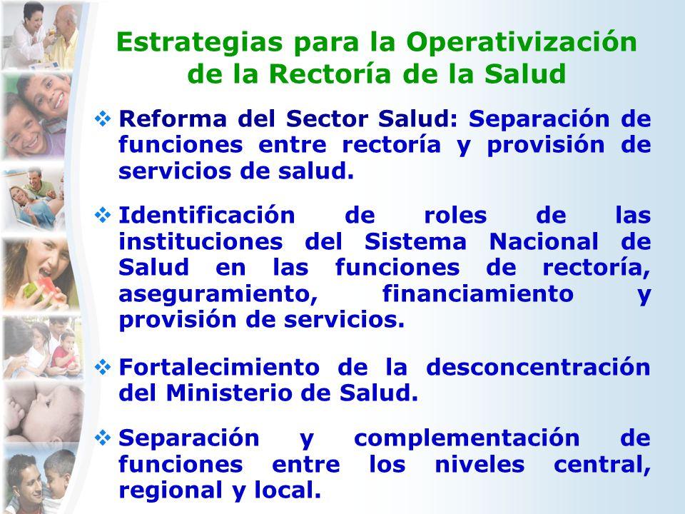 Estrategias para la Operativización de la Rectoría de la Salud Reforma del Sector Salud: Separación de funciones entre rectoría y provisión de servici
