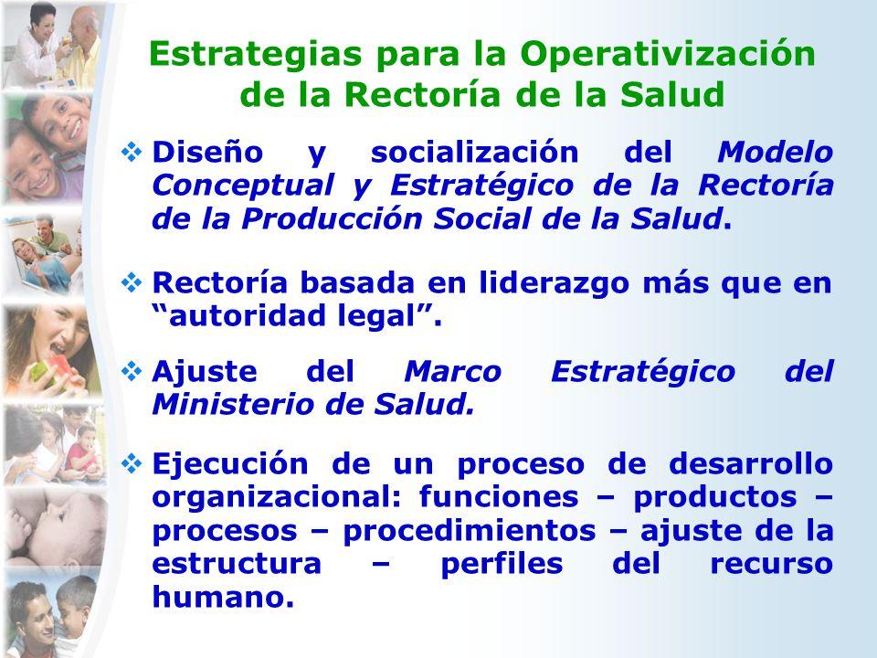 Estrategias para la Operativización de la Rectoría de la Salud Diseño y socialización del Modelo Conceptual y Estratégico de la Rectoría de la Producc