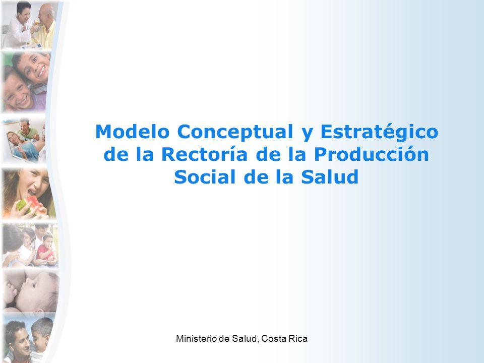 Modelo Conceptual y Estratégico de la Rectoría de la Producción Social de la Salud Ministerio de Salud, Costa Rica