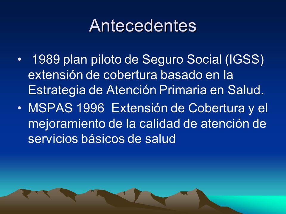Antecedentes 1989 plan piloto de Seguro Social (IGSS) extensión de cobertura basado en la Estrategia de Atención Primaria en Salud. MSPAS 1996 Extensi