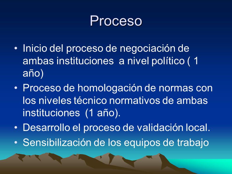 Proceso Inicio del proceso de negociación de ambas instituciones a nivel político ( 1 año) Proceso de homologación de normas con los niveles técnico n
