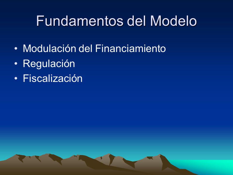 Fundamentos del Modelo Modulación del Financiamiento Regulación Fiscalización