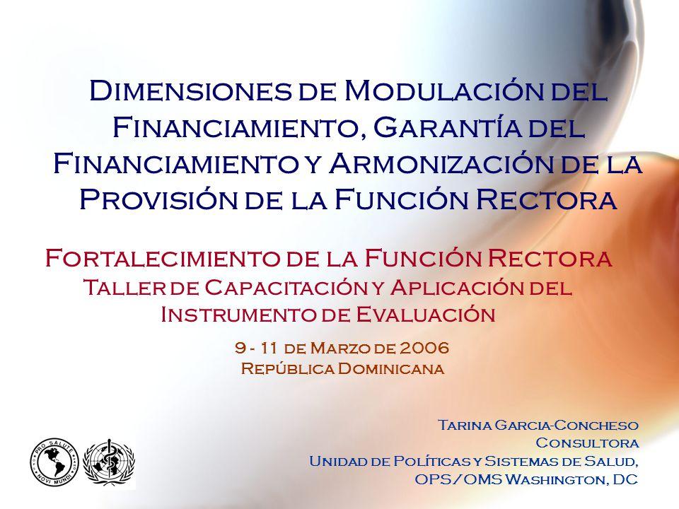 Fortalecimiento de la Función Rectora Taller de Capacitación y Aplicación del Instrumento de Evaluación Dimensiones de Modulación del Financiamiento,