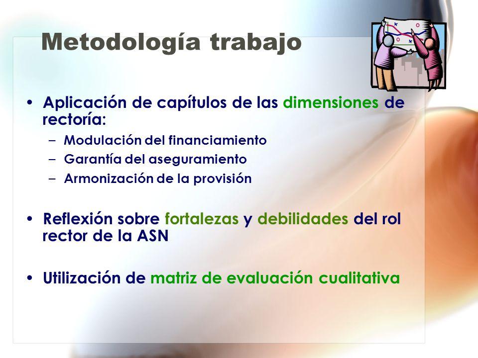 Metodología trabajo Aplicación de capítulos de las dimensiones de rectoría: – Modulación del financiamiento – Garantía del aseguramiento – Armonizació