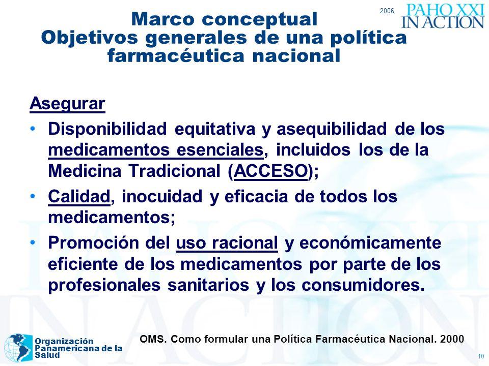 2006 Organización Panamericana de la Salud 10 Marco conceptual Objetivos generales de una política farmacéutica nacional Asegurar Disponibilidad equit