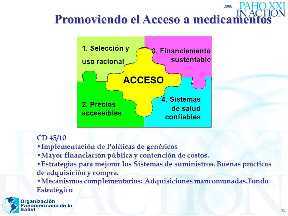 2006 Organización Panamericana de la Salud 12 2. Precios accessibles ACCESO 3. Financiamento sustentable 1. Selección y uso racional 4. Sistemas de sa