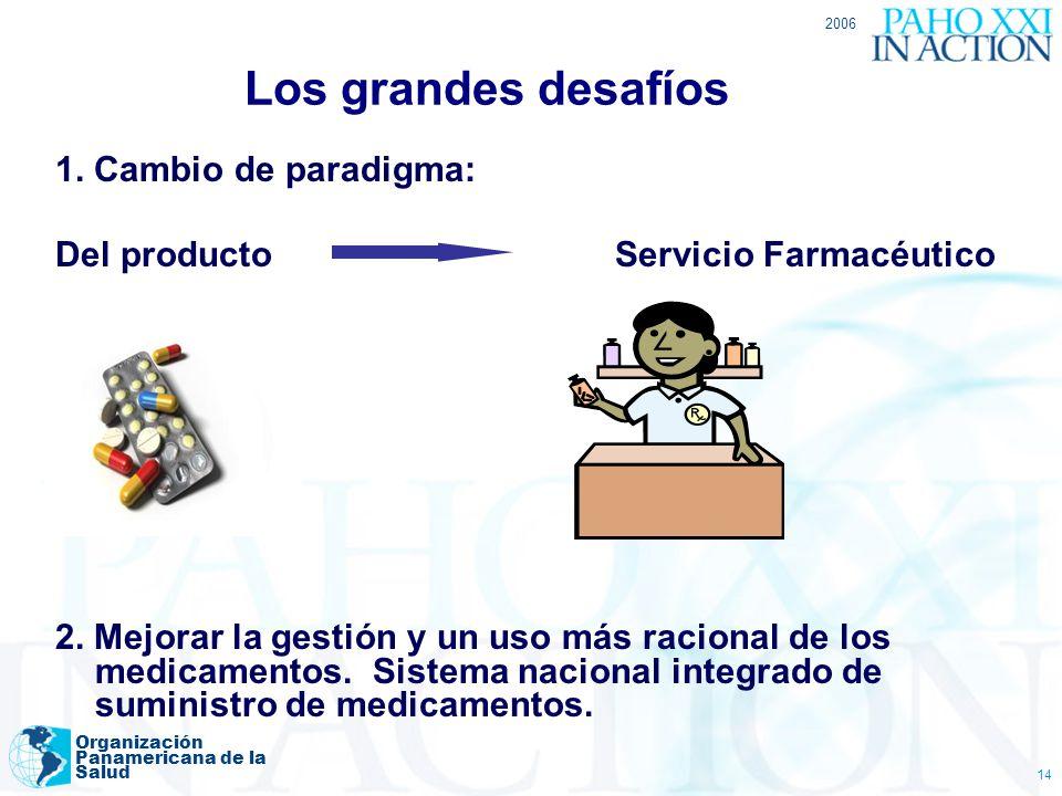 2006 Organización Panamericana de la Salud 14 Los grandes desafíos 1. Cambio de paradigma: Del producto Servicio Farmacéutico 2. Mejorar la gestión y