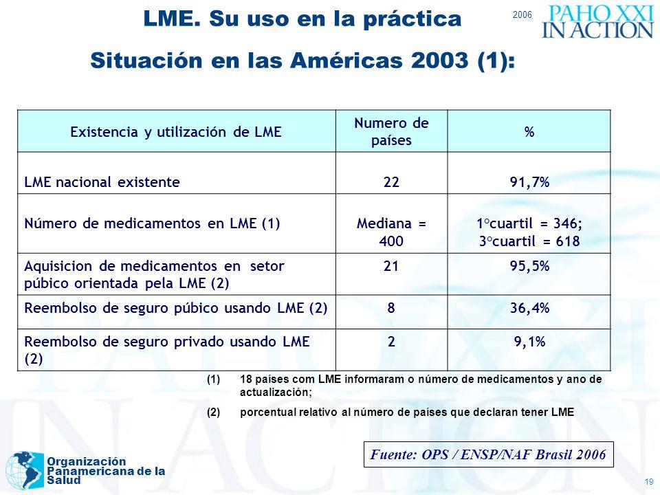 2006 Organización Panamericana de la Salud 19 Existencia y utilización de LME Numero de países % LME nacional existente2291,7% Número de medicamentos