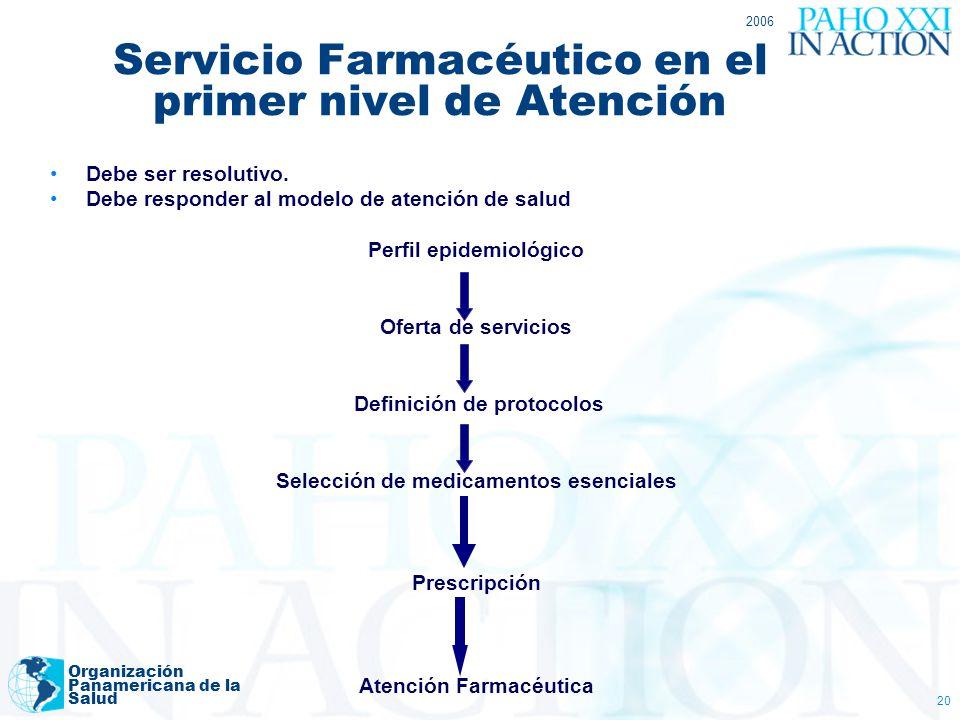 2006 Organización Panamericana de la Salud 20 Servicio Farmacéutico en el primer nivel de Atención Debe ser resolutivo. Debe responder al modelo de at