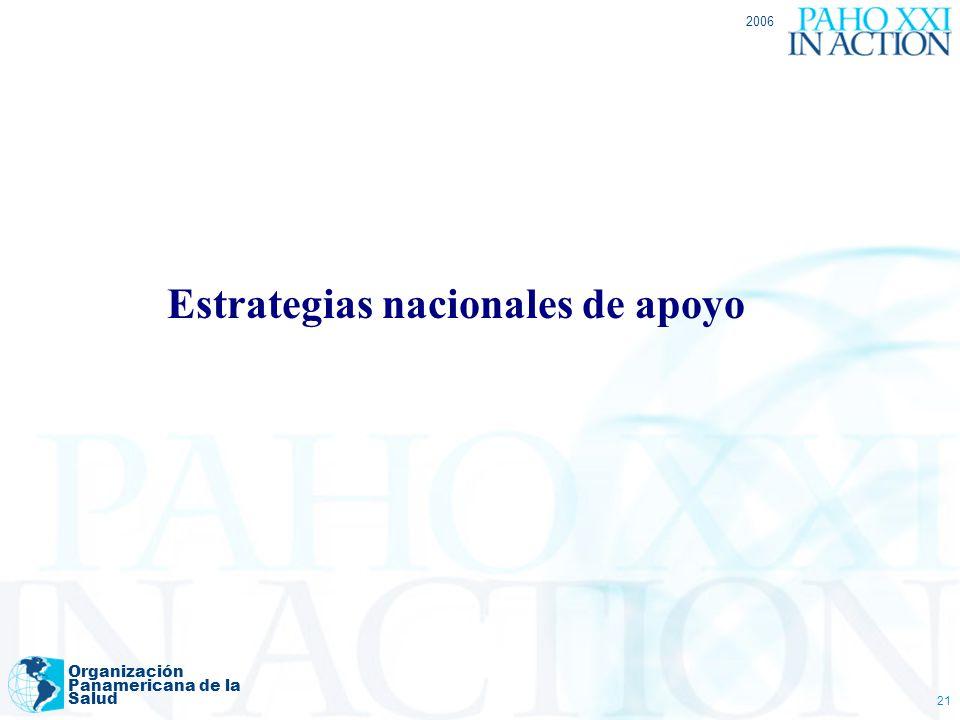 2006 Organización Panamericana de la Salud 21 Estrategias nacionales de apoyo
