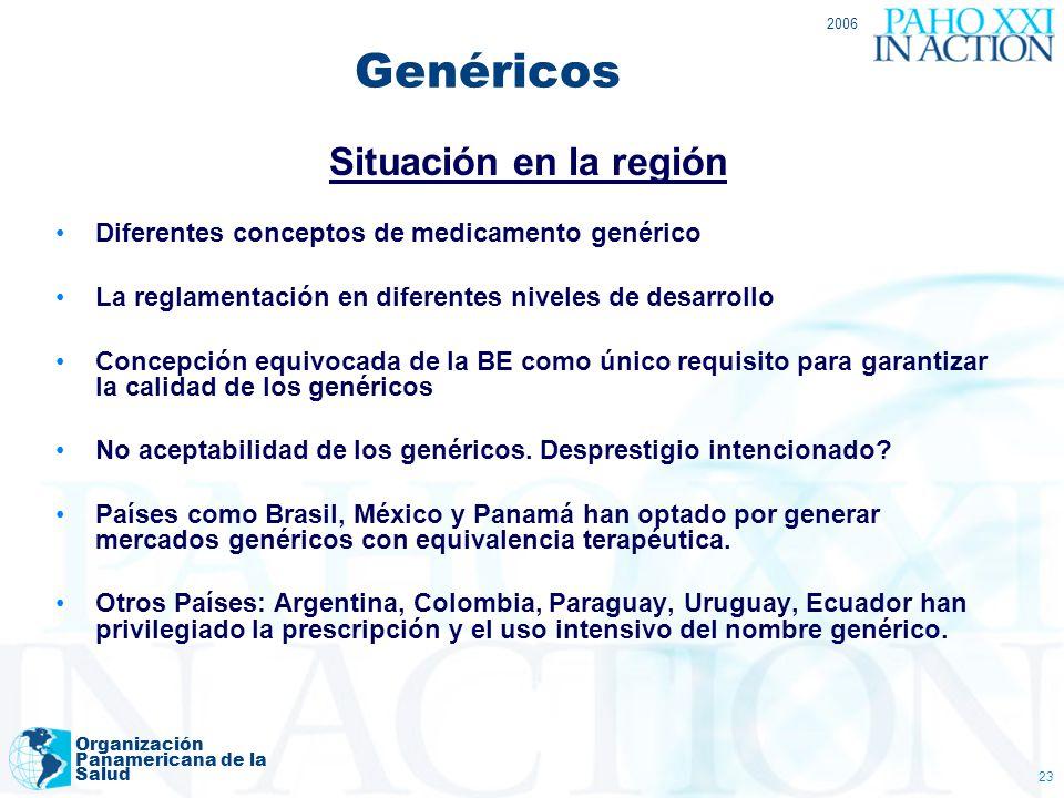 2006 Organización Panamericana de la Salud 23 Genéricos Situación en la región Diferentes conceptos de medicamento genérico La reglamentación en difer