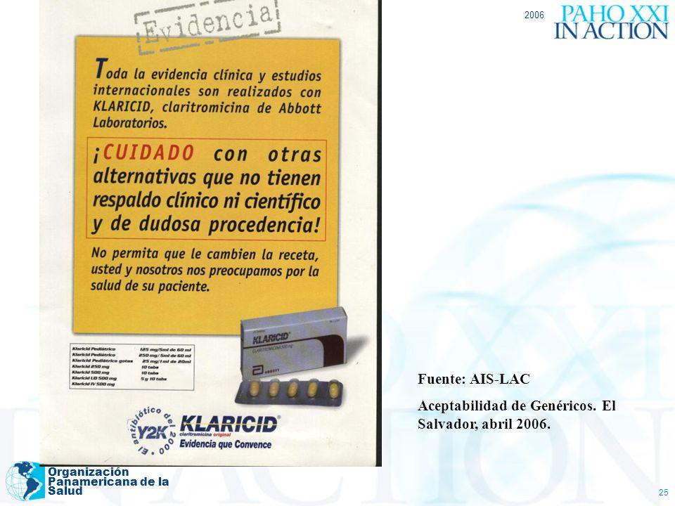2006 Organización Panamericana de la Salud 25 Fuente: AIS-LAC Aceptabilidad de Genéricos. El Salvador, abril 2006.