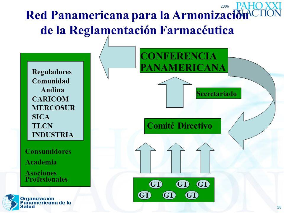 2006 Organización Panamericana de la Salud 28 Red Panamericana para la Armonización de la Reglamentación Farmacéutica Consumidores Academia Asociones