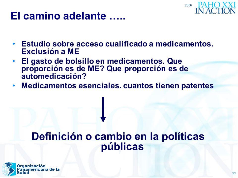 2006 Organización Panamericana de la Salud 33 El camino adelante ….. Estudio sobre acceso cualificado a medicamentos. Exclusión a ME El gasto de bolsi