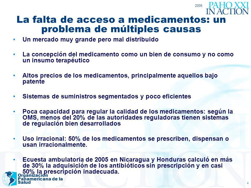 2006 Organización Panamericana de la Salud 4 La falta de acceso a medicamentos: un problema de múltiples causas Un mercado muy grande pero mal distrib