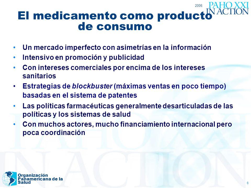 2006 Organización Panamericana de la Salud 6 El medicamento como producto de consumo Un mercado imperfecto con asimetrías en la información Intensivo