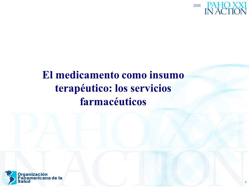 2006 Organización Panamericana de la Salud 10 Marco conceptual Objetivos generales de una política farmacéutica nacional Asegurar Disponibilidad equitativa y asequibilidad de los medicamentos esenciales, incluidos los de la Medicina Tradicional (ACCESO); Calidad, inocuidad y eficacia de todos los medicamentos; Promoción del uso racional y económicamente eficiente de los medicamentos por parte de los profesionales sanitarios y los consumidores.