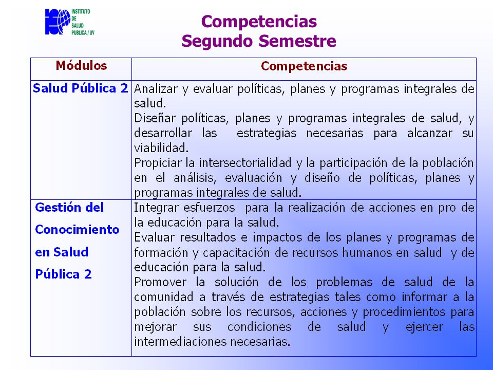 Competencias Segundo Semestre