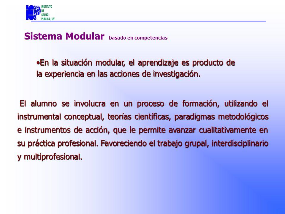 Sistema Modular basado en competencias En la situación modular, el aprendizaje es producto de la experiencia en las acciones de investigación.En la situación modular, el aprendizaje es producto de la experiencia en las acciones de investigación.