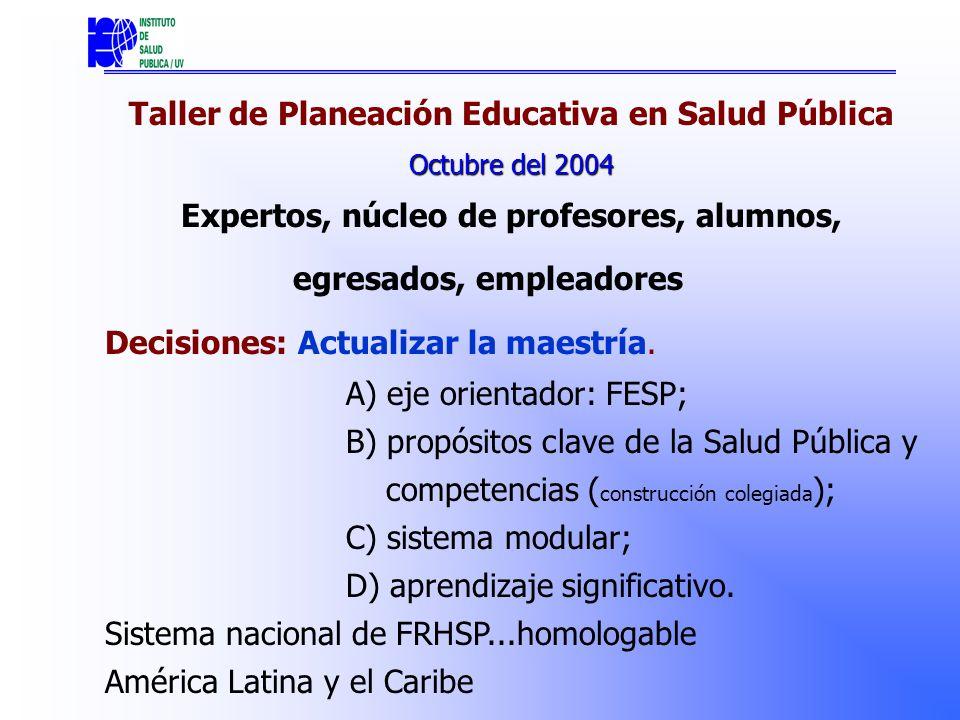 Taller de Planeación Educativa en Salud Pública Octubre del 2004 Expertos, núcleo de profesores, alumnos, egresados, empleadores Decisiones: Actualizar la maestría.