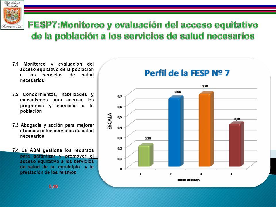 7.1 Monitoreo y evaluación del acceso equitativo de la población a los servicios de salud necesarios 7.2 Conocimientos, habilidades y mecanismos para