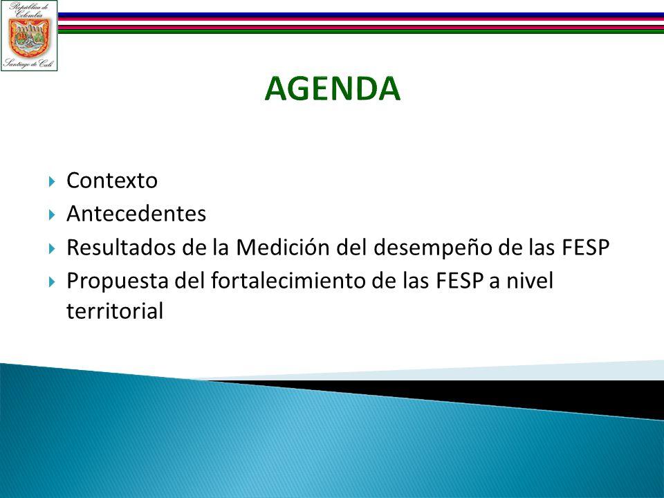 AGENDA Contexto Antecedentes Resultados de la Medición del desempeño de las FESP Propuesta del fortalecimiento de las FESP a nivel territorial