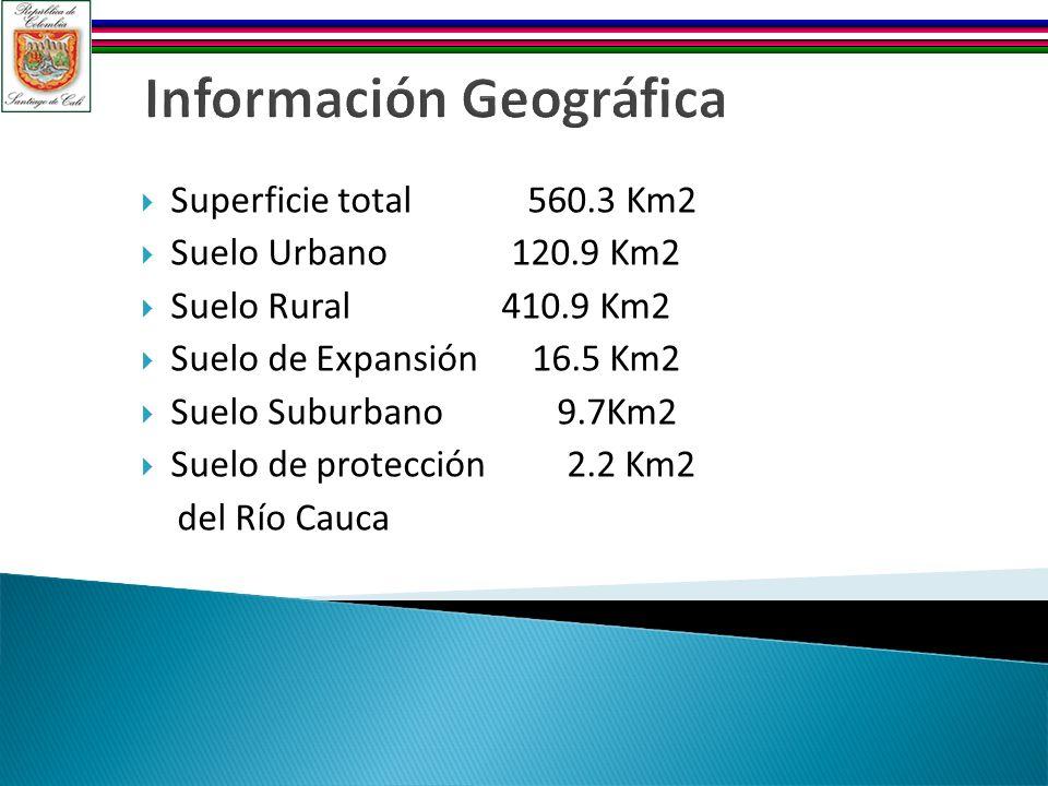 Información Geográfica Superficie total 560.3 Km2 Suelo Urbano 120.9 Km2 Suelo Rural 410.9 Km2 Suelo de Expansión 16.5 Km2 Suelo Suburbano 9.7Km2 Suelo de protección 2.2 Km2 del Río Cauca