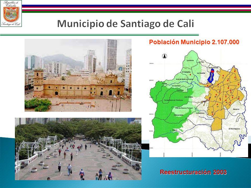 Municipio de Santiago de Cali Población Municipio 2.107.000 Reestructuración 2003