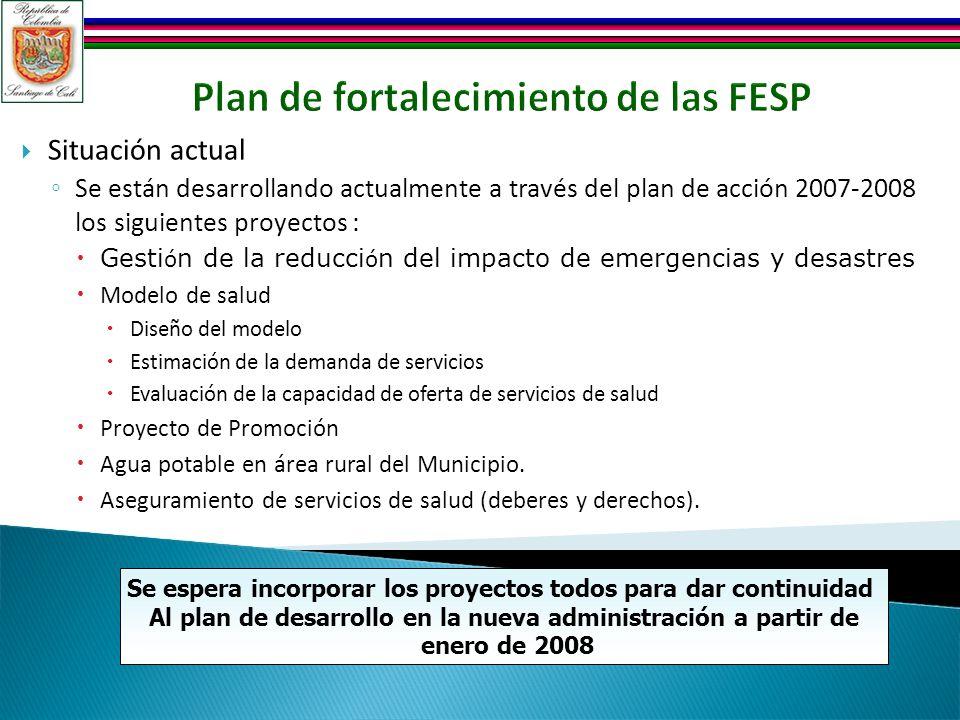 Plan de fortalecimiento de las FESP Situación actual Se están desarrollando actualmente a través del plan de acción 2007-2008 los siguientes proyectos