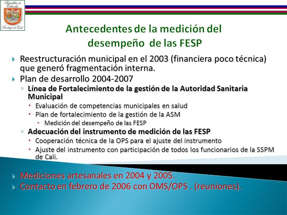Antecedentes de la medición del desempeño de las FESP Reestructuración municipal en el 2003 (financiera poco técnica) que generó fragmentación interna