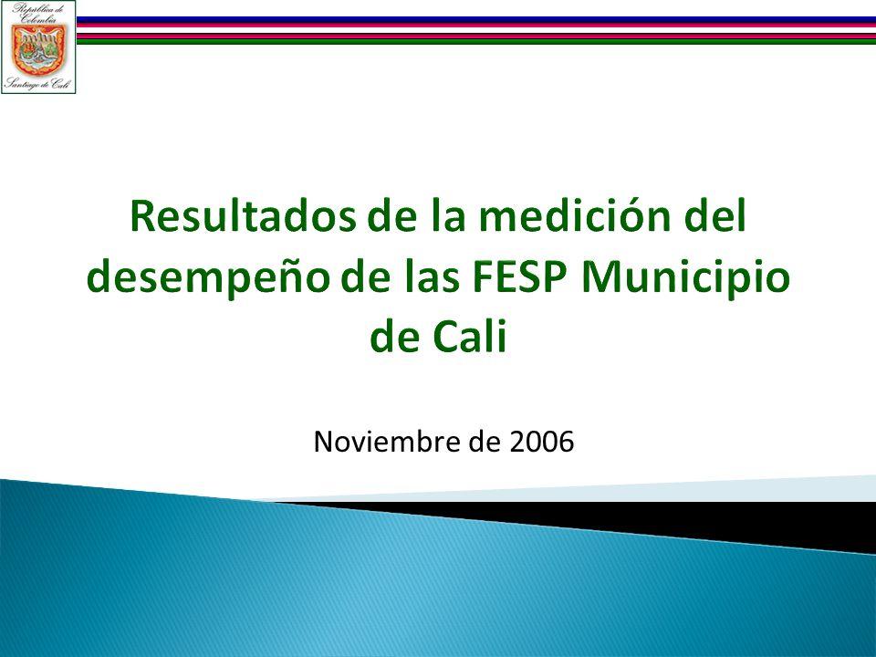 Resultados de la medición del desempeño de las FESP Municipio de Cali Noviembre de 2006