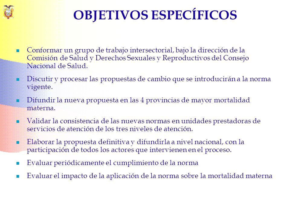 OBJETIVOS ESPECÍFICOS Conformar un grupo de trabajo intersectorial, bajo la dirección de la Comisión de Salud y Derechos Sexuales y Reproductivos del