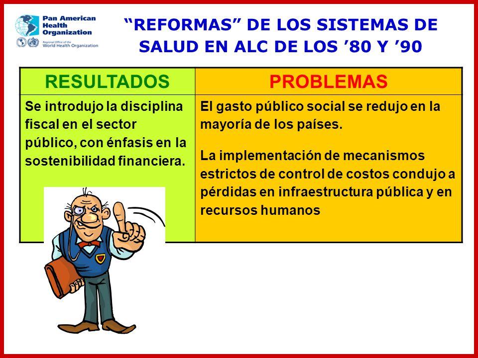 RESULTADOSPROBLEMAS Se introdujo la disciplina fiscal en el sector público, con énfasis en la sostenibilidad financiera. El gasto público social se re