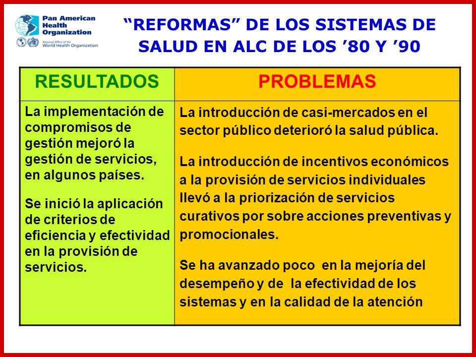 RESULTADOSPROBLEMAS La implementación de compromisos de gestión mejoró la gestión de servicios, en algunos países. Se inició la aplicación de criterio