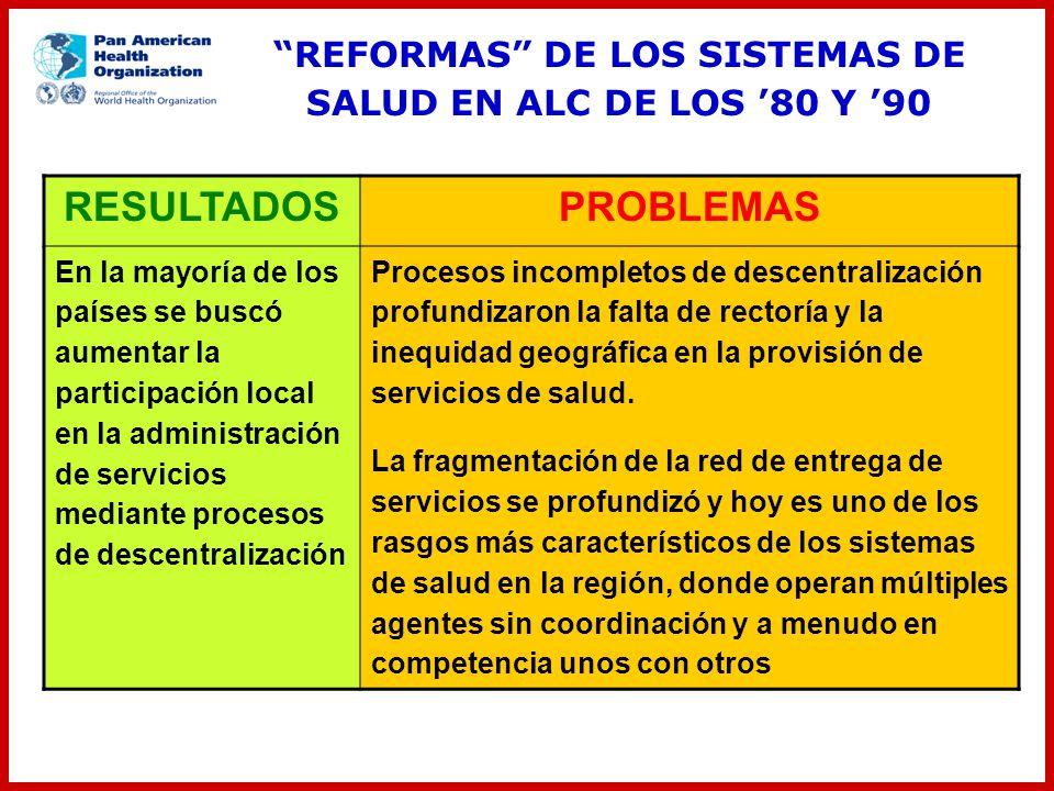 RESULTADOSPROBLEMAS En la mayoría de los países se buscó aumentar la participación local en la administración de servicios mediante procesos de descen
