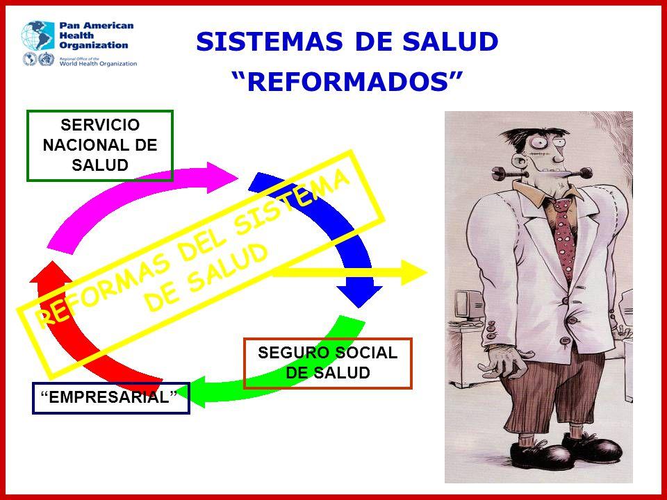 SERVICIO NACIONAL DE SALUD SEGURO SOCIAL DE SALUD EMPRESARIAL SISTEMAS DE SALUD REFORMADOS REFORMAS DEL SISTEMA DE SALUD