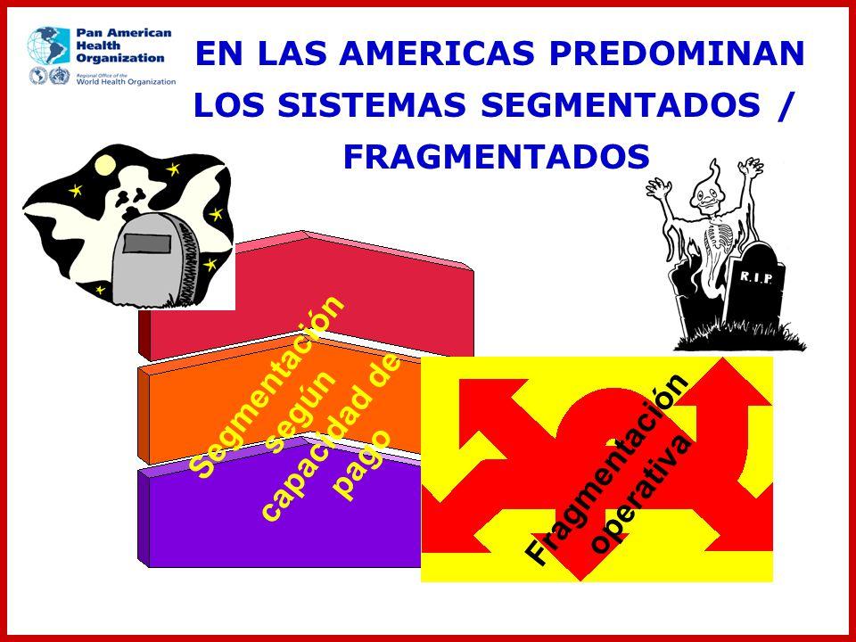 Segmentación según capacidad de pago EN LAS AMERICAS PREDOMINAN LOS SISTEMAS SEGMENTADOS / FRAGMENTADOS Fragmentación operativa