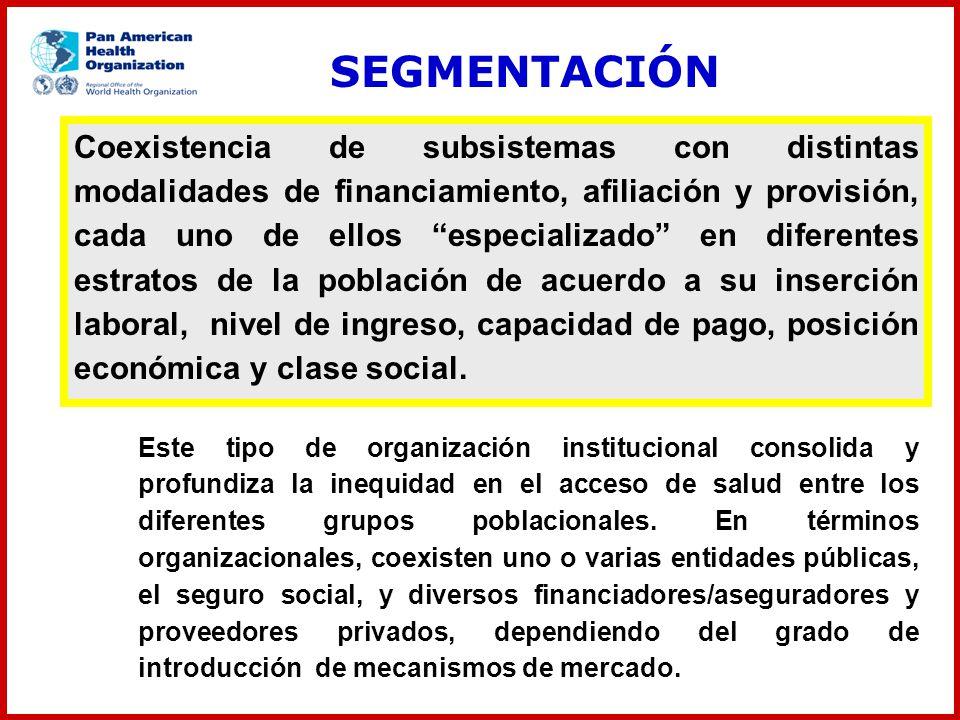 Coexistencia de subsistemas con distintas modalidades de financiamiento, afiliación y provisión, cada uno de ellos especializado en diferentes estrato