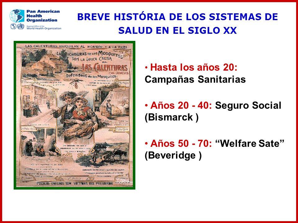 BREVE HISTÓRIA DE LOS SISTEMAS DE SALUD EN EL SIGLO XX Hasta los años 20: Campañas Sanitarias Años 20 - 40: Seguro Social (Bismarck ) Años 50 - 70: We