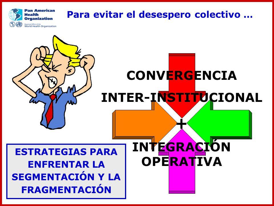 CONVERGENCIA INTER-INSTITUCIONAL + INTEGRACIÓN OPERATIVA Para evitar el desespero colectivo … ESTRATEGIAS PARA ENFRENTAR LA SEGMENTACIÓN Y LA FRAGMENT