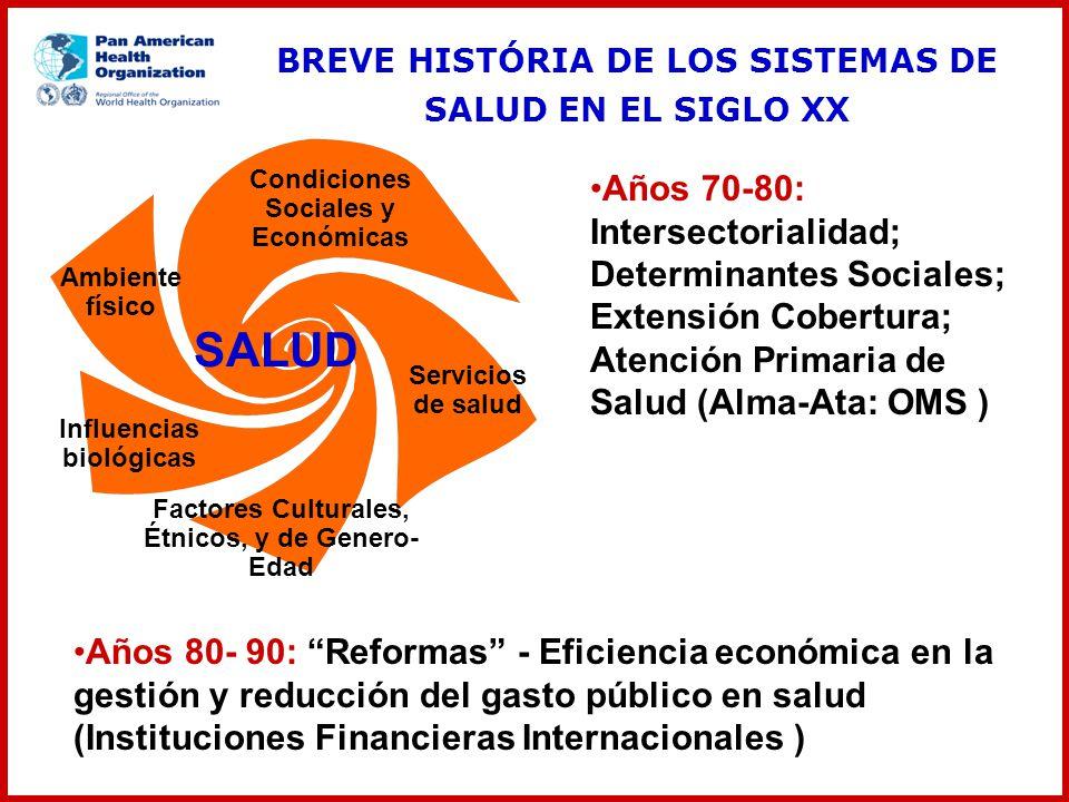 BREVE HISTÓRIA DE LOS SISTEMAS DE SALUD EN EL SIGLO XX Años 70-80: Intersectorialidad; Determinantes Sociales; Extensión Cobertura; Atención Primaria