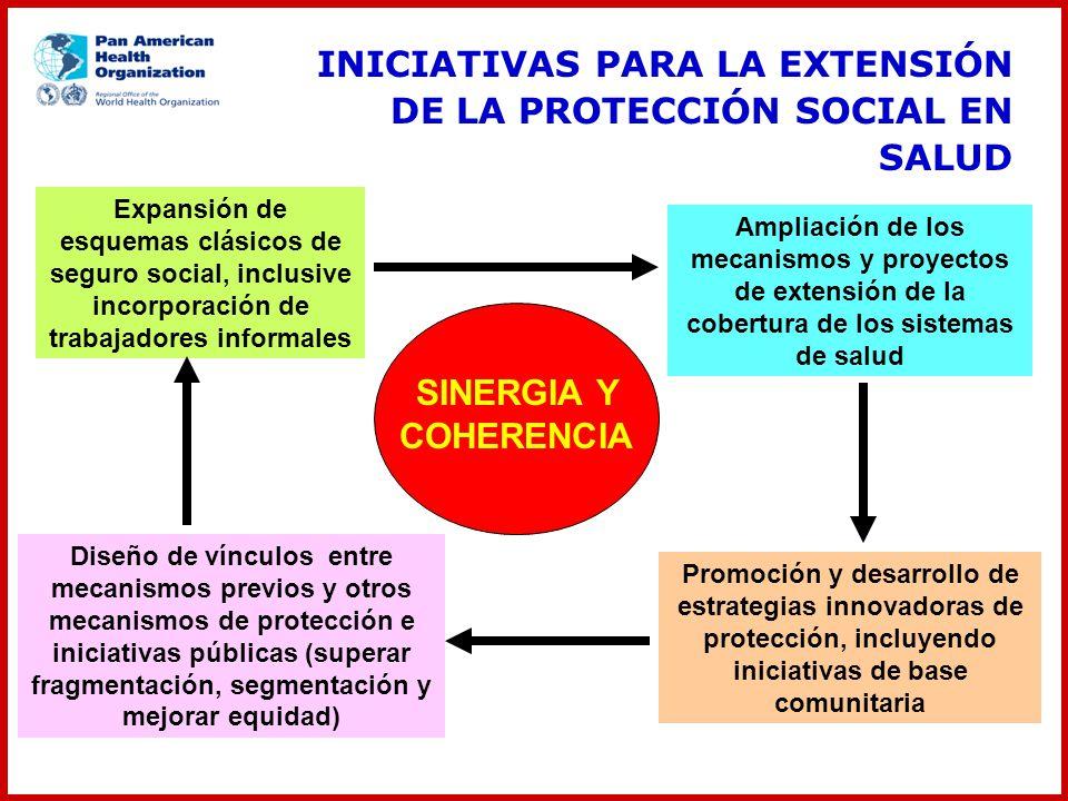 Expansión de esquemas clásicos de seguro social, inclusive incorporación de trabajadores informales Promoción y desarrollo de estrategias innovadoras
