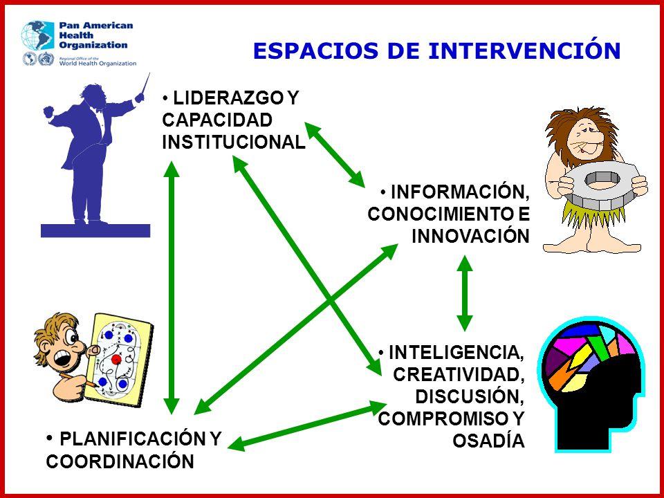 LIDERAZGO Y CAPACIDAD INSTITUCIONAL INFORMACIÓN, CONOCIMIENTO E INNOVACIÓN PLANIFICACIÓN Y COORDINACIÓN INTELIGENCIA, CREATIVIDAD, DISCUSIÓN, COMPROMI