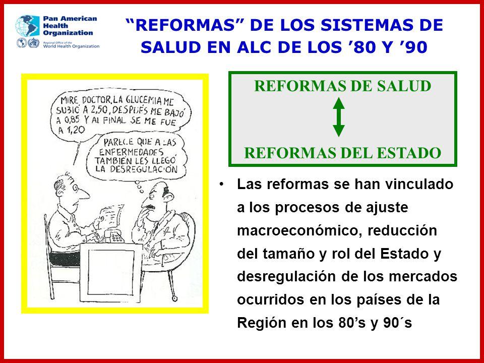 Las reformas se han vinculado a los procesos de ajuste macroeconómico, reducción del tamaño y rol del Estado y desregulación de los mercados ocurridos