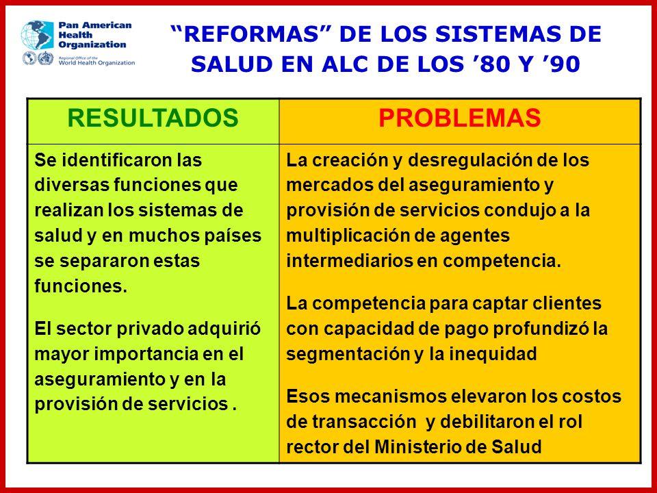 PaísAñoLey / Resolución / Norma Guatemala2001Ley de Desarrollo Social, Dec.