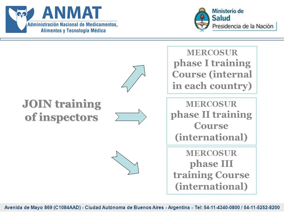 JOIN training of inspectors MERCOSUR phase I training Course (internal in each country) Avenida de Mayo 869 (C1084AAD) - Ciudad Autónoma de Buenos Air