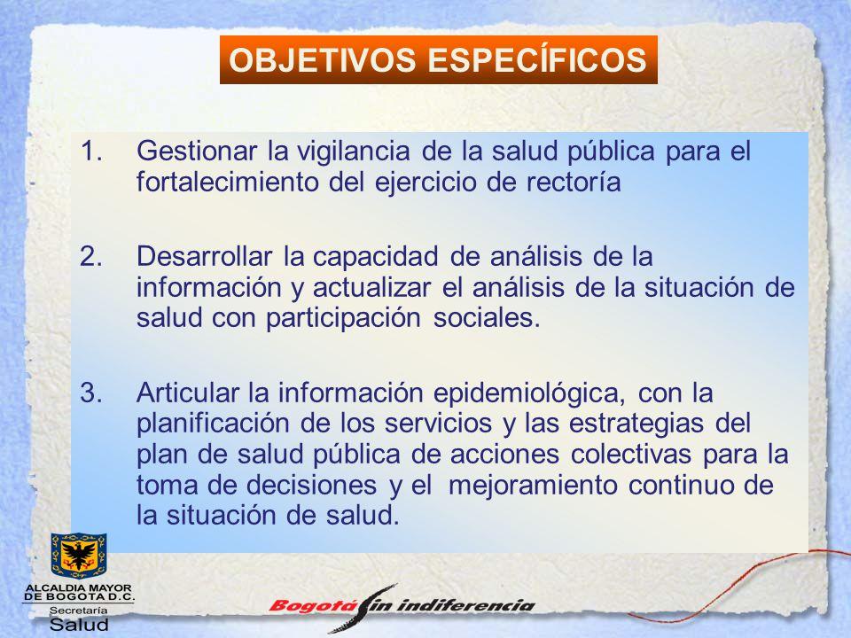 1.Gestionar la vigilancia de la salud pública para el fortalecimiento del ejercicio de rectoría 2.Desarrollar la capacidad de análisis de la informaci