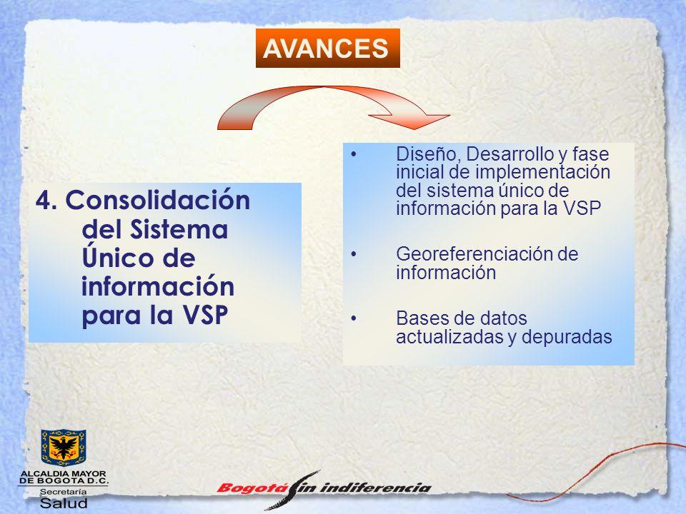 4. Consolidación del Sistema Único de información para la VSP Diseño, Desarrollo y fase inicial de implementación del sistema único de información par