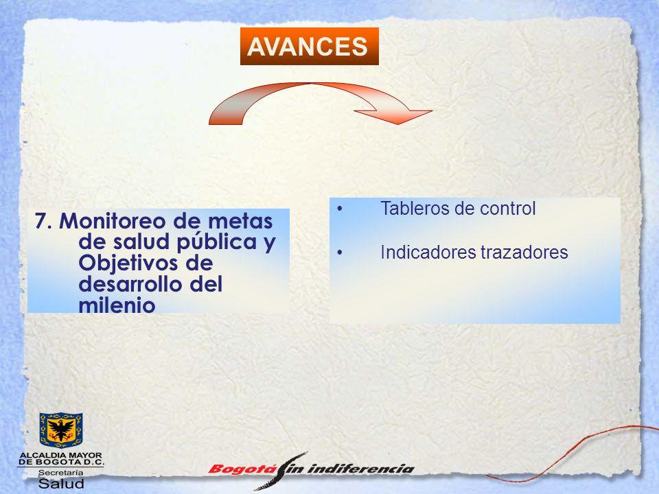 7. Monitoreo de metas de salud pública y Objetivos de desarrollo del milenio Tableros de control Indicadores trazadores AVANCES