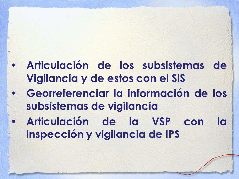 Articulación de los subsistemas de Vigilancia y de estos con el SIS Georreferenciar la información de los subsistemas de vigilancia Articulación de la